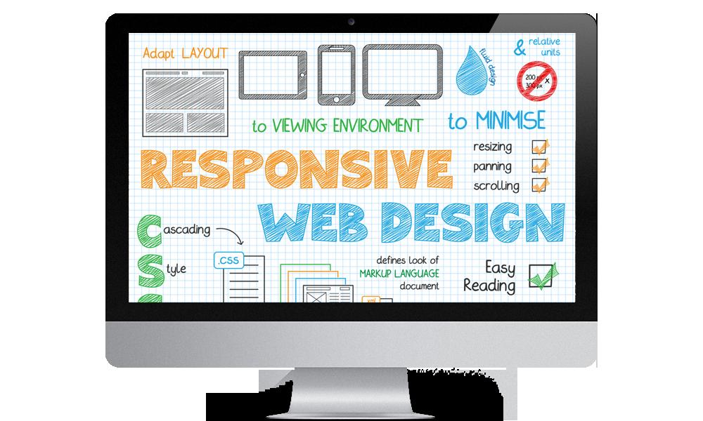magento webshop responsive design